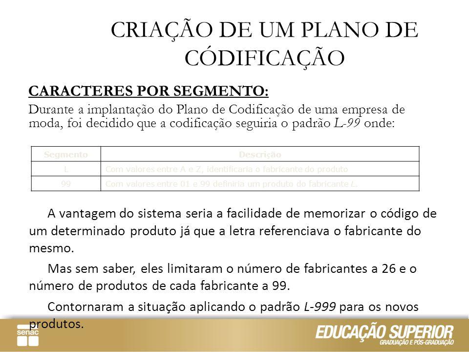 CRIAÇÃO DE UM PLANO DE CÓDIFICAÇÃO