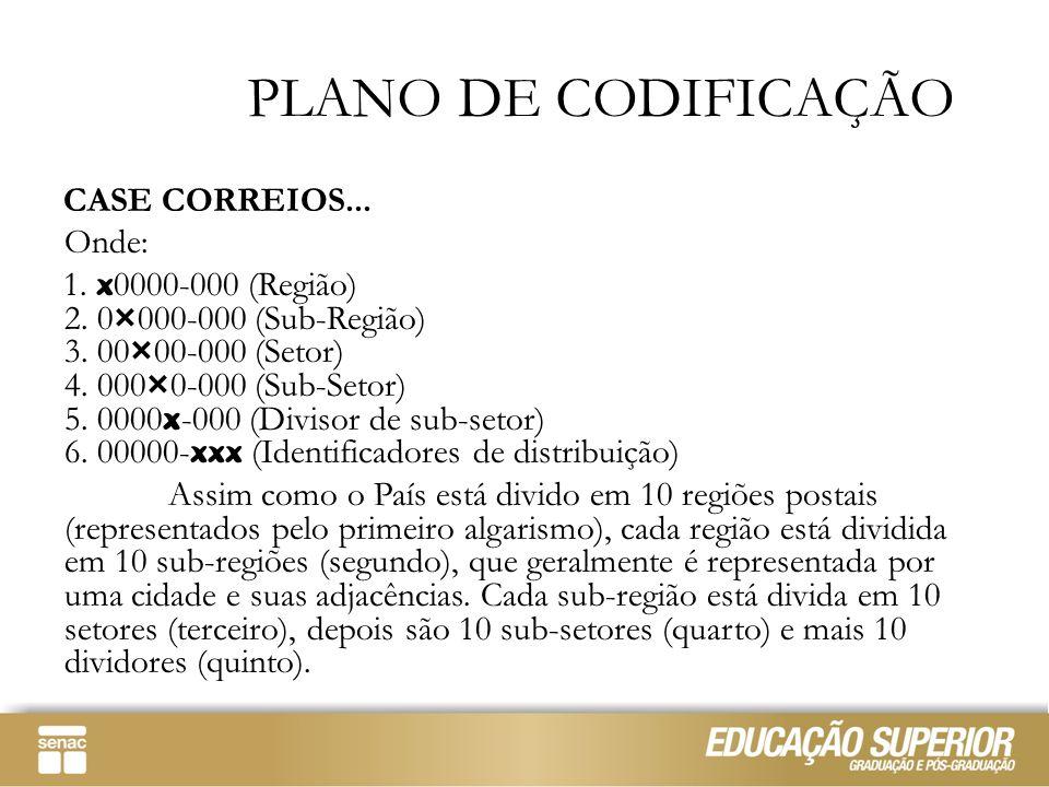 PLANO DE CODIFICAÇÃO CASE CORREIOS... Onde: