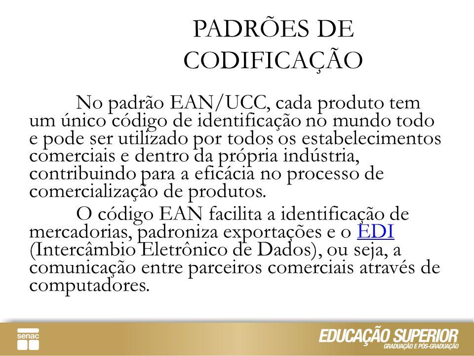 PADRÕES DE CODIFICAÇÃO