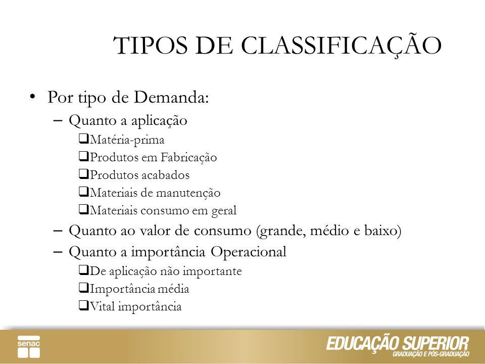 TIPOS DE CLASSIFICAÇÃO
