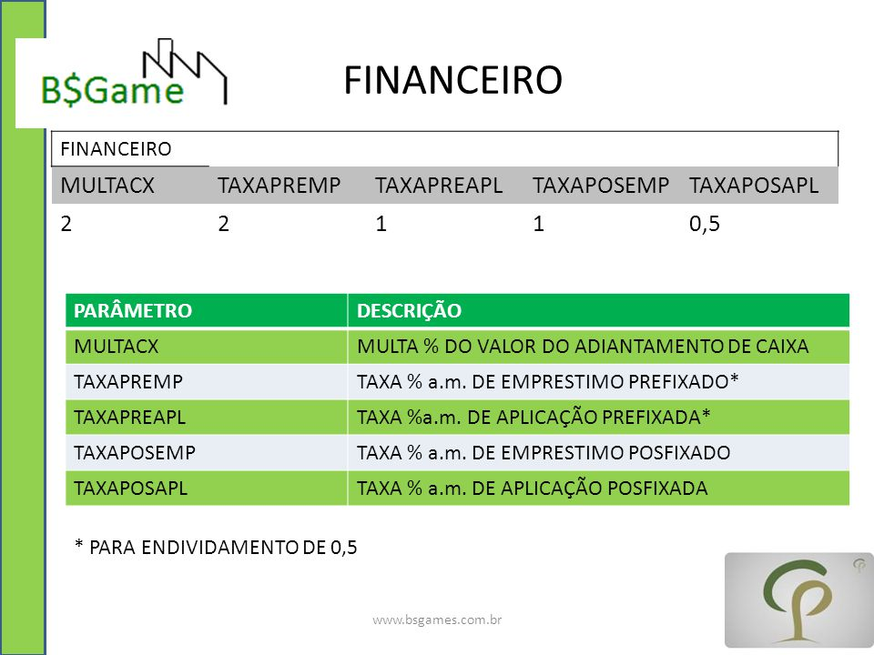 FINANCEIRO MULTACX TAXAPREMP TAXAPREAPL TAXAPOSEMP TAXAPOSAPL 2 1 0,5