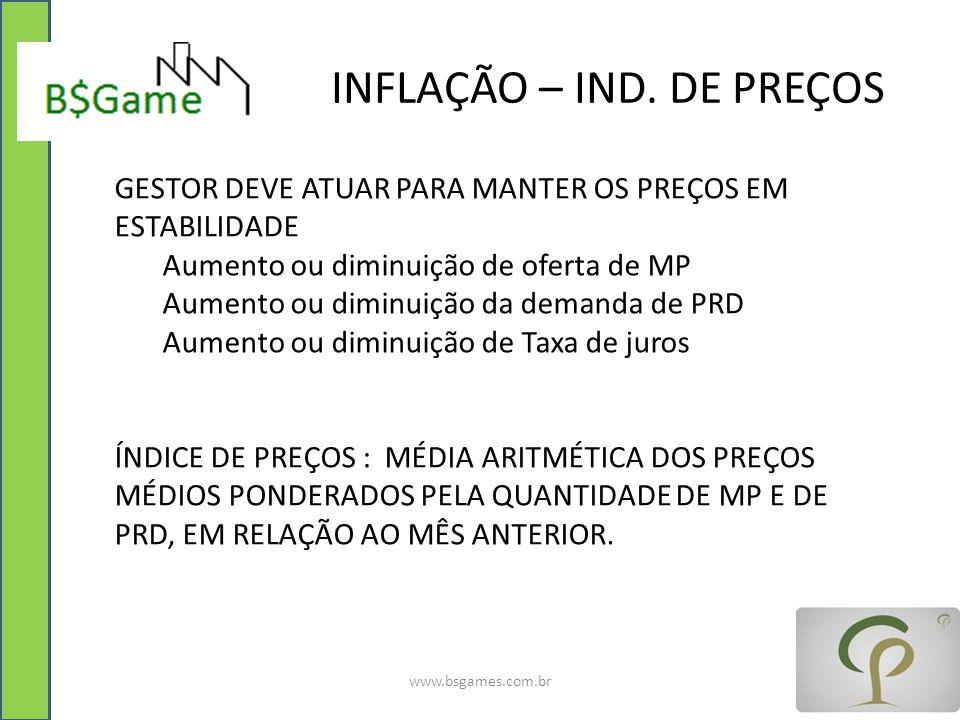 INFLAÇÃO – IND. DE PREÇOS