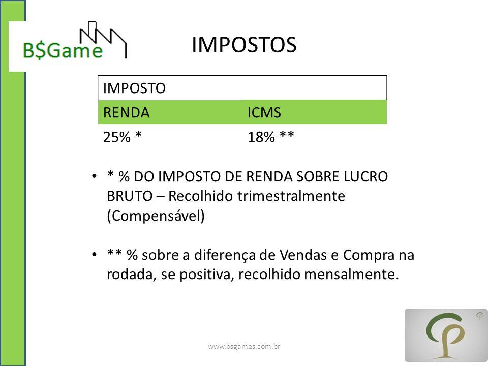 IMPOSTOS IMPOSTO RENDA ICMS 25% * 18% **