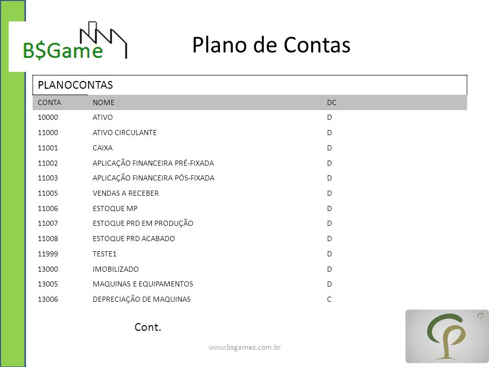 Plano de Contas PLANOCONTAS Cont. CONTA NOME DC 10000 ATIVO D 11000