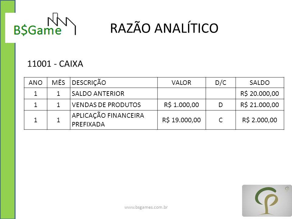 RAZÃO ANALÍTICO 11001 - CAIXA ANO MÊS DESCRIÇÃO VALOR D/C SALDO 1