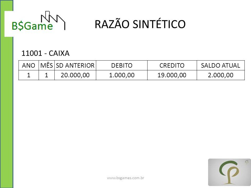 RAZÃO SINTÉTICO 11001 - CAIXA ANO MÊS SD ANTERIOR DEBITO CREDITO