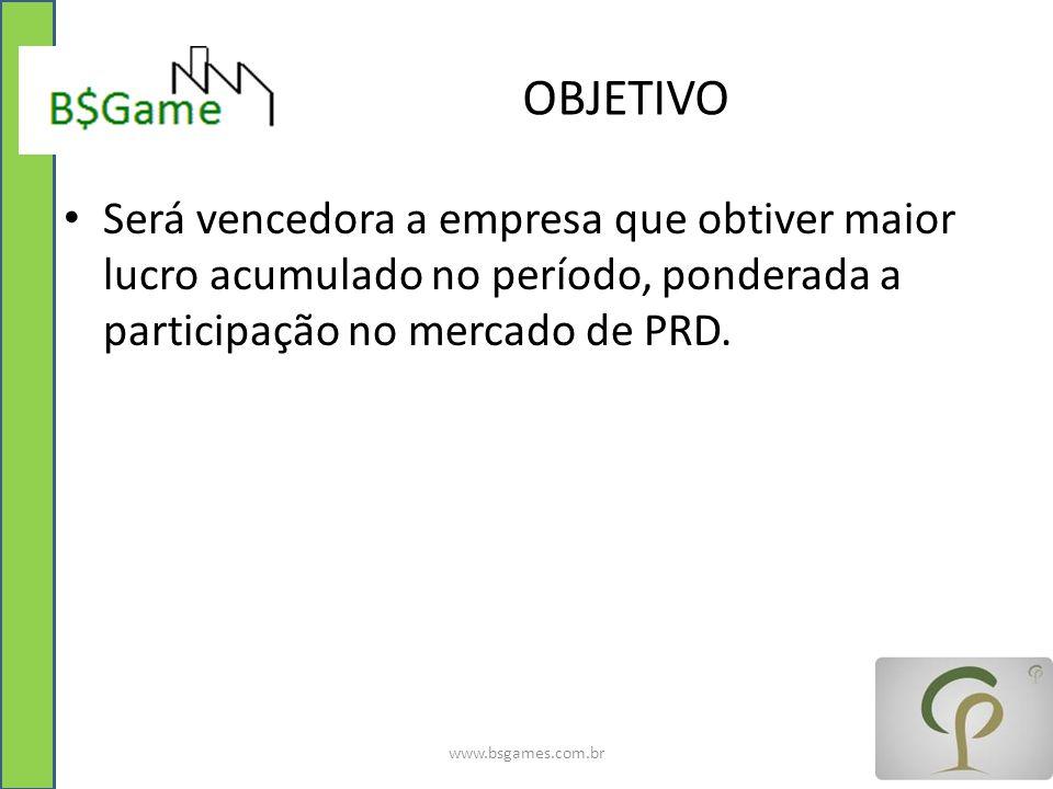 OBJETIVO Será vencedora a empresa que obtiver maior lucro acumulado no período, ponderada a participação no mercado de PRD.