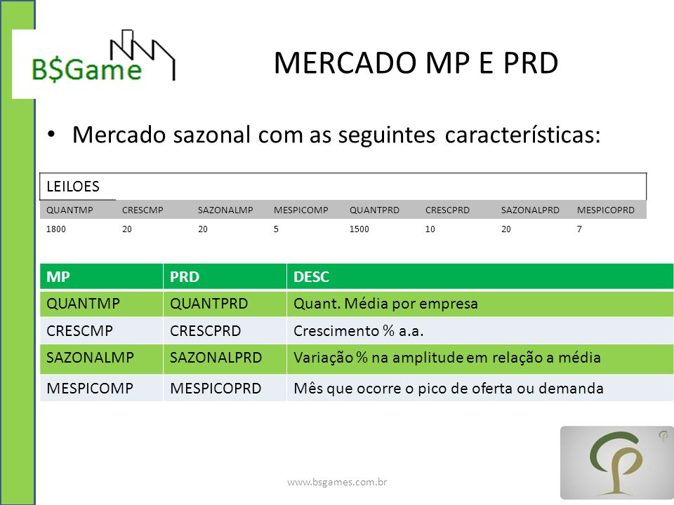 MERCADO MP E PRD Mercado sazonal com as seguintes características: