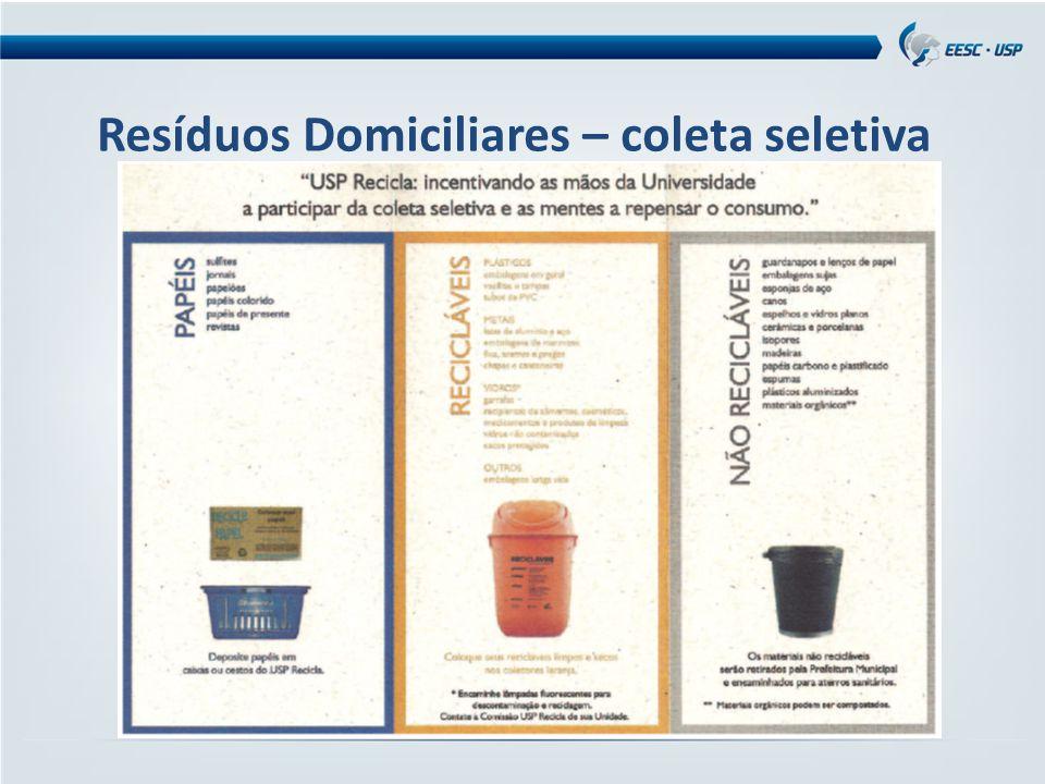 Resíduos Domiciliares – coleta seletiva