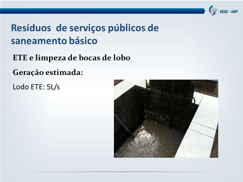 Resíduos de serviços públicos de saneamento básico