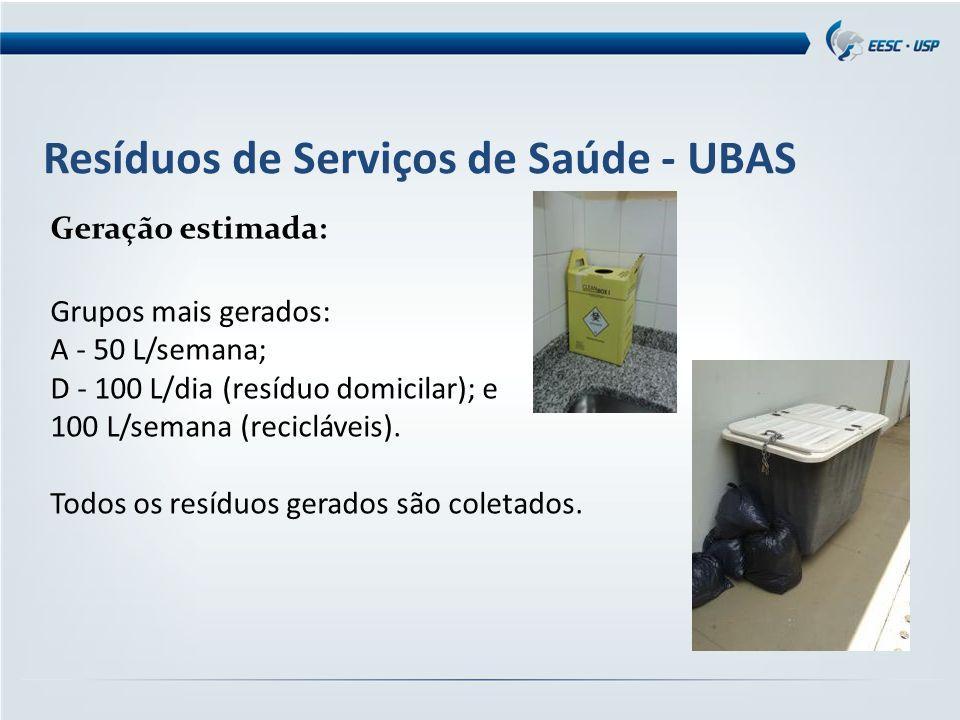 Resíduos de Serviços de Saúde - UBAS