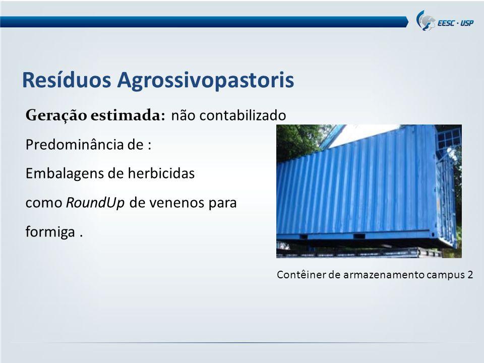 Resíduos Agrossivopastoris