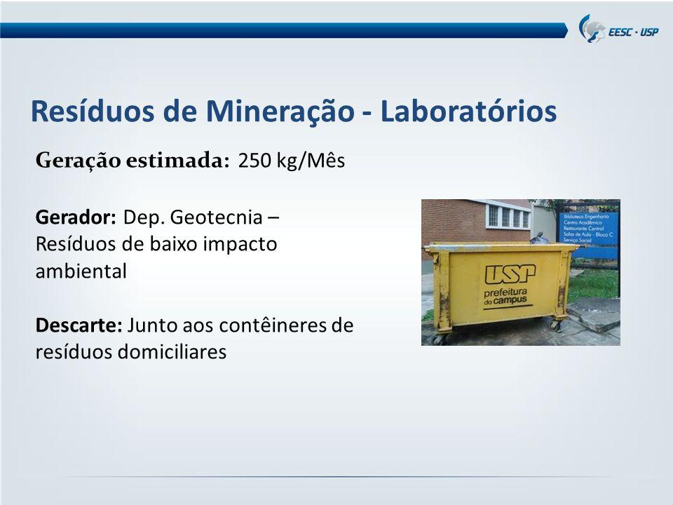 Resíduos de Mineração - Laboratórios
