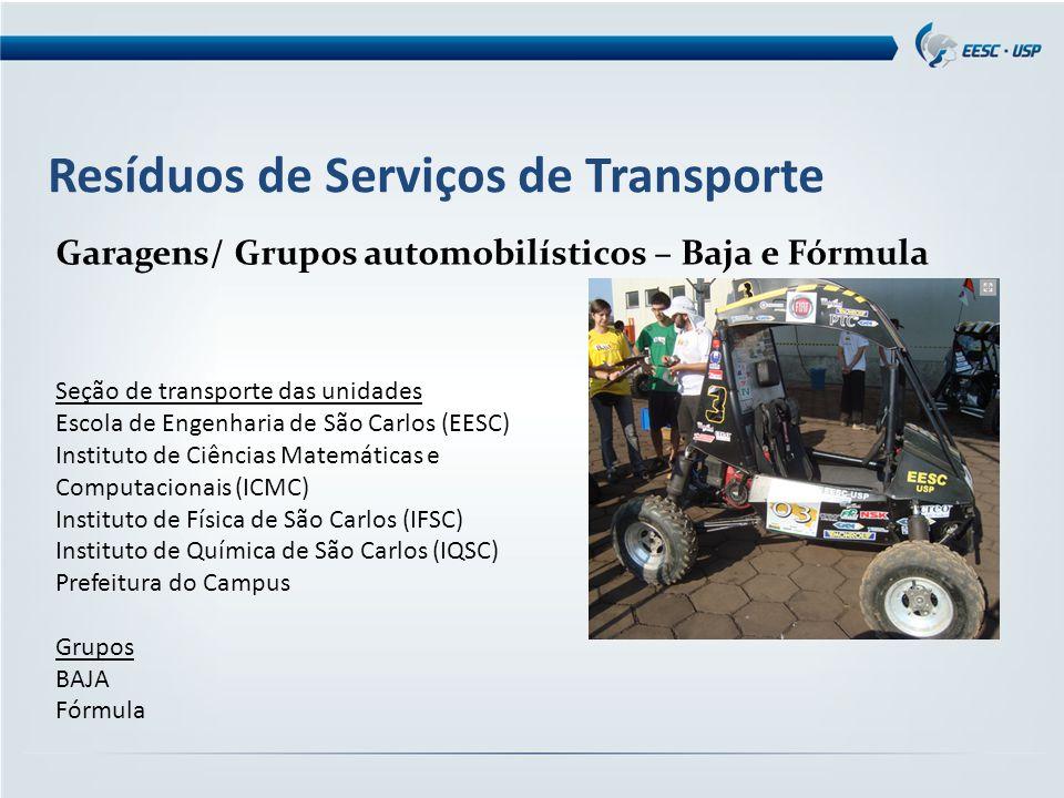 Resíduos de Serviços de Transporte