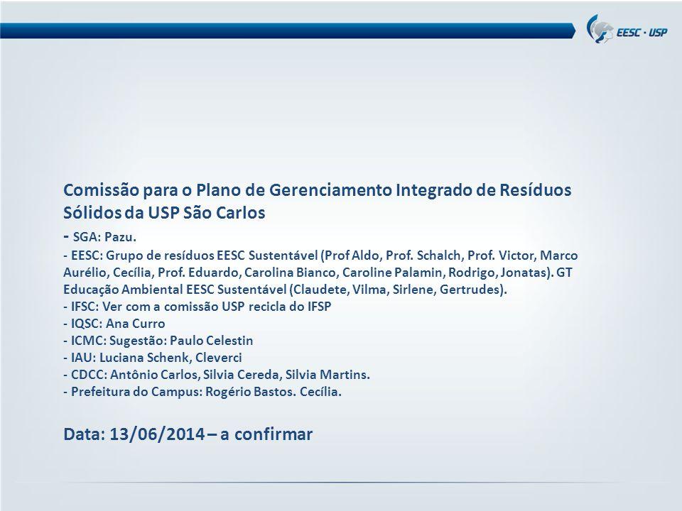 Comissão para o Plano de Gerenciamento Integrado de Resíduos Sólidos da USP São Carlos - SGA: Pazu.