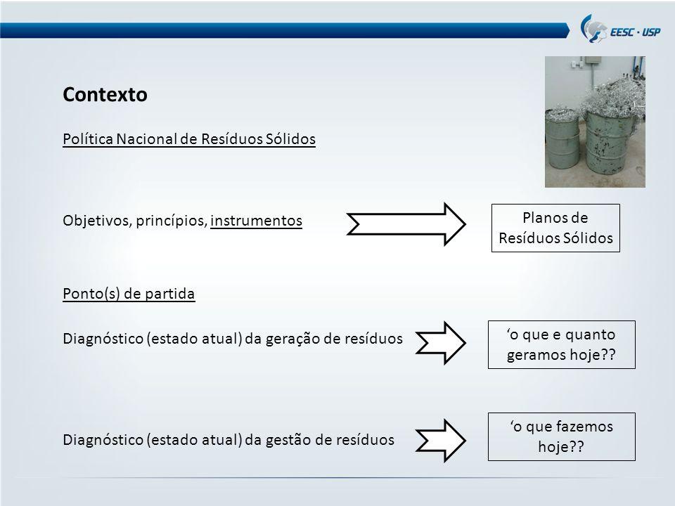 Contexto Política Nacional de Resíduos Sólidos