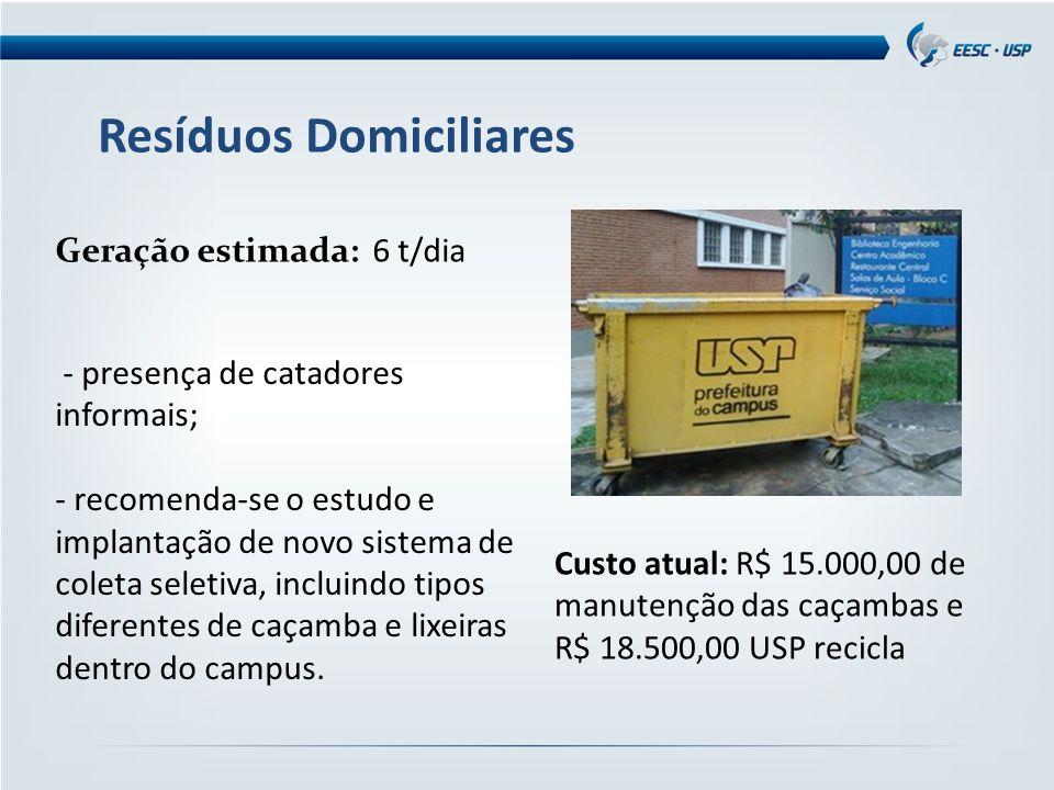 Resíduos Domiciliares