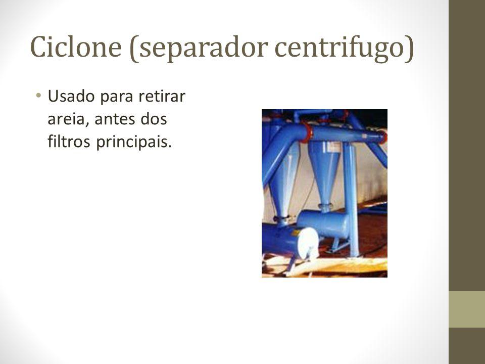 Ciclone (separador centrifugo)