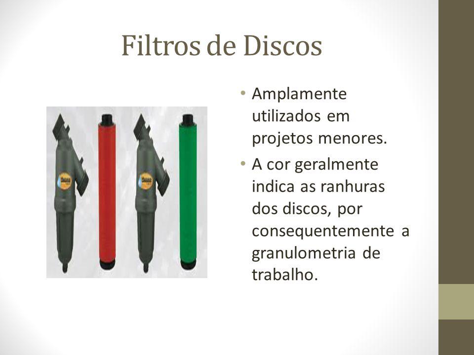 Filtros de Discos Amplamente utilizados em projetos menores.