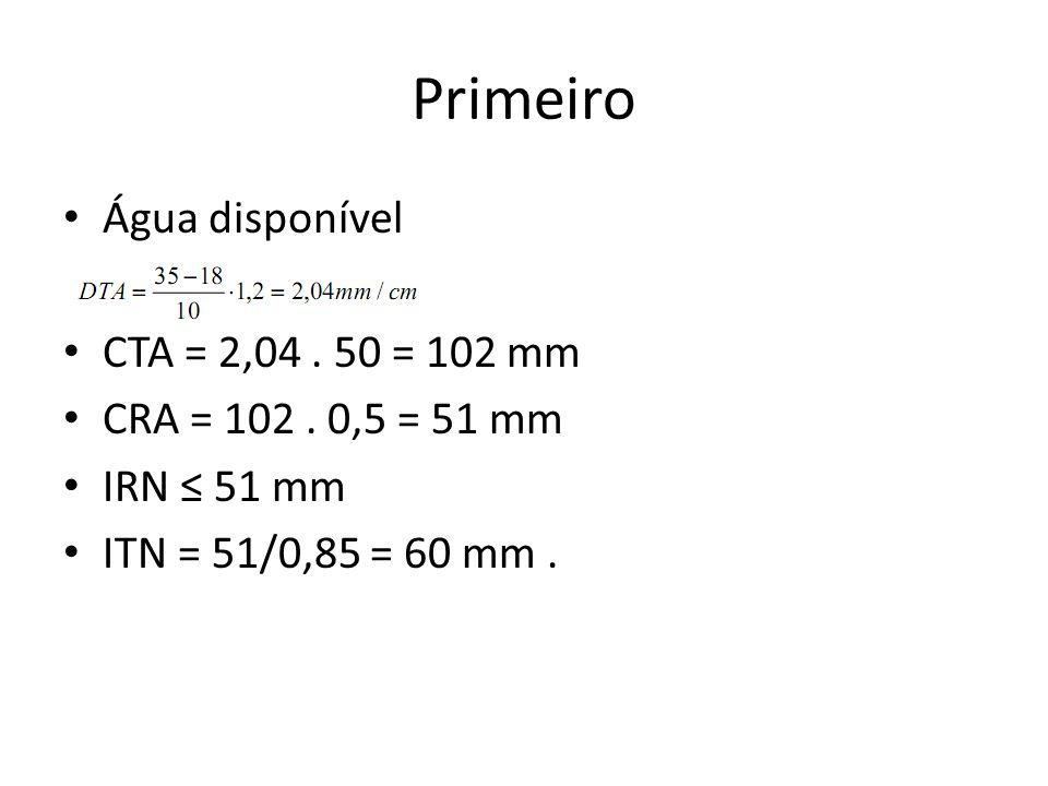 Primeiro Água disponível CTA = 2,04 . 50 = 102 mm