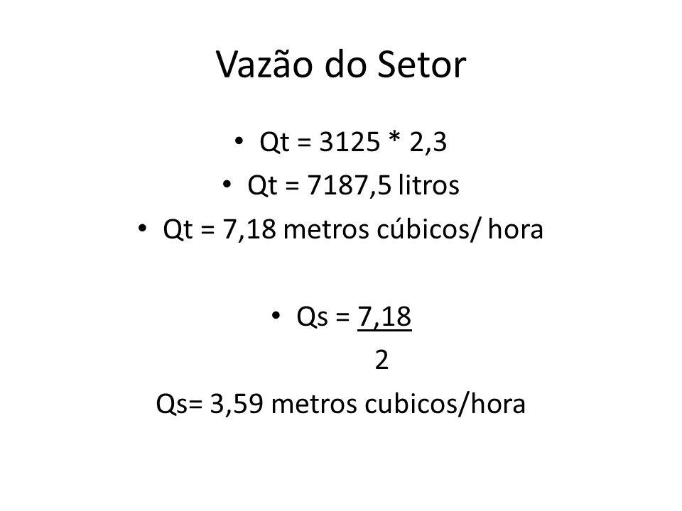 Vazão do Setor Qt = 3125 * 2,3 Qt = 7187,5 litros