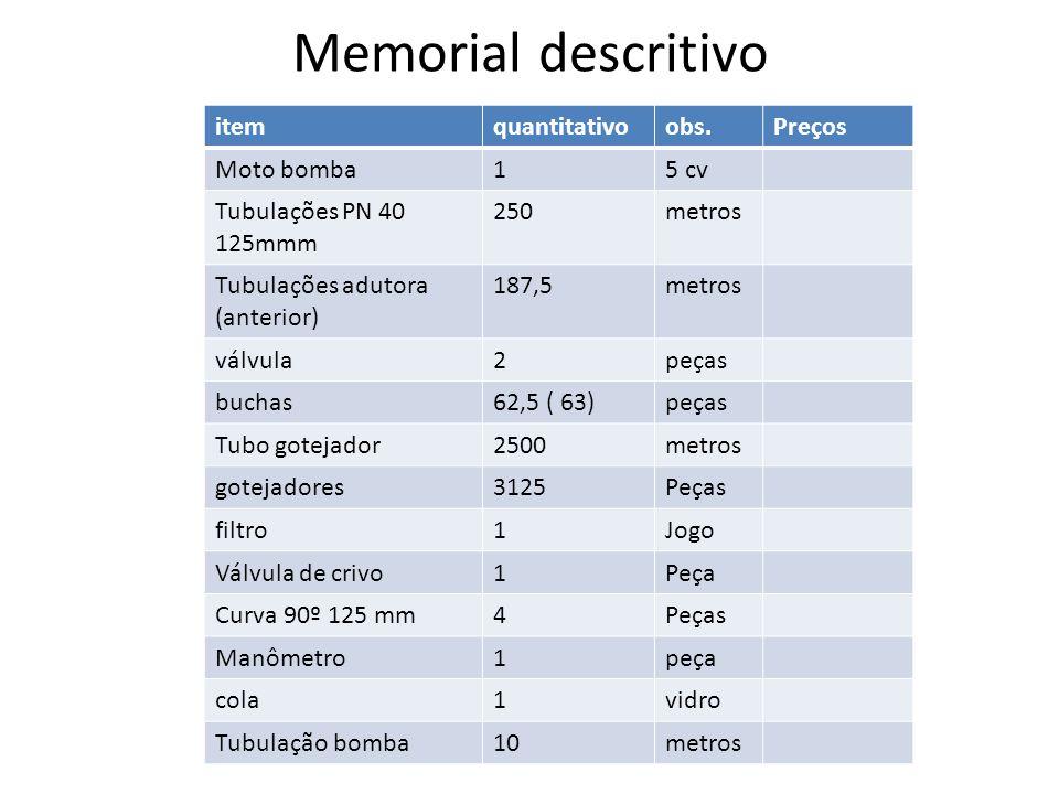 Memorial descritivo item quantitativo obs. Preços Moto bomba 1 5 cv