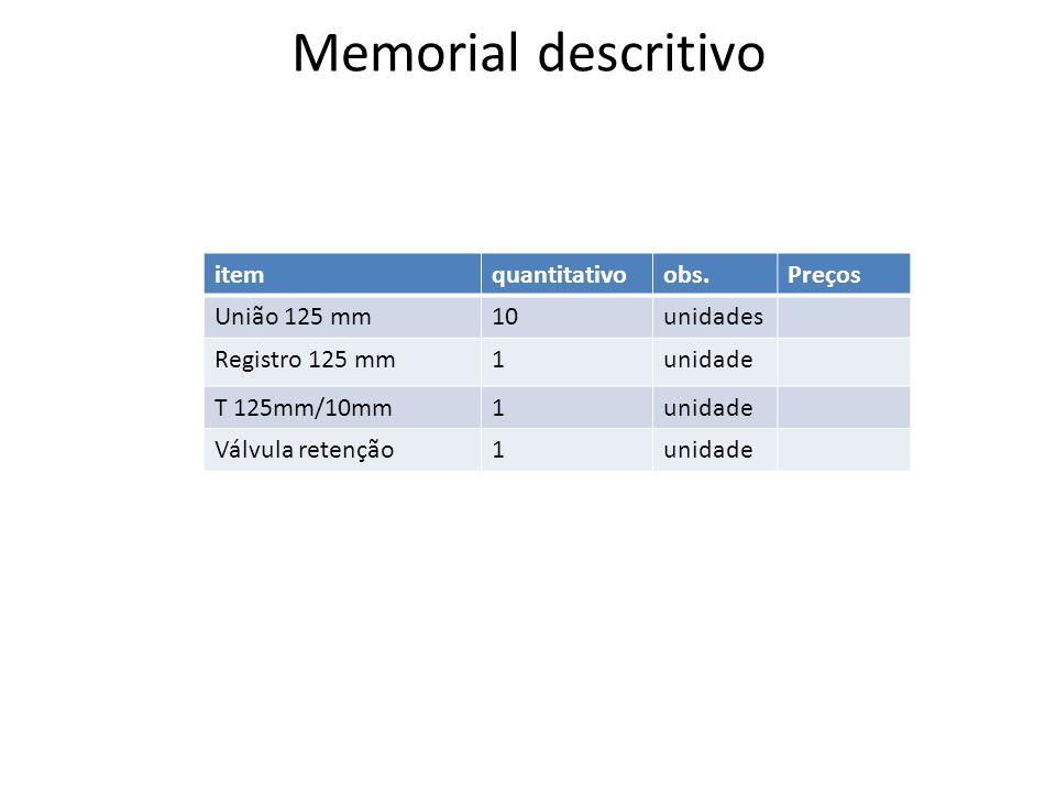 Memorial descritivo item quantitativo obs. Preços União 125 mm 10