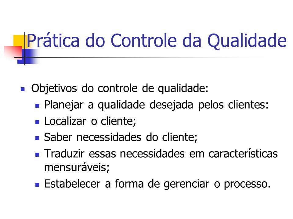 Prática do Controle da Qualidade