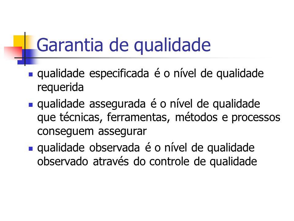Garantia de qualidade qualidade especificada é o nível de qualidade requerida.