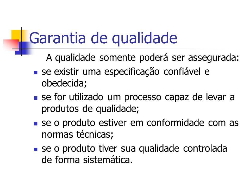 Garantia de qualidade A qualidade somente poderá ser assegurada: