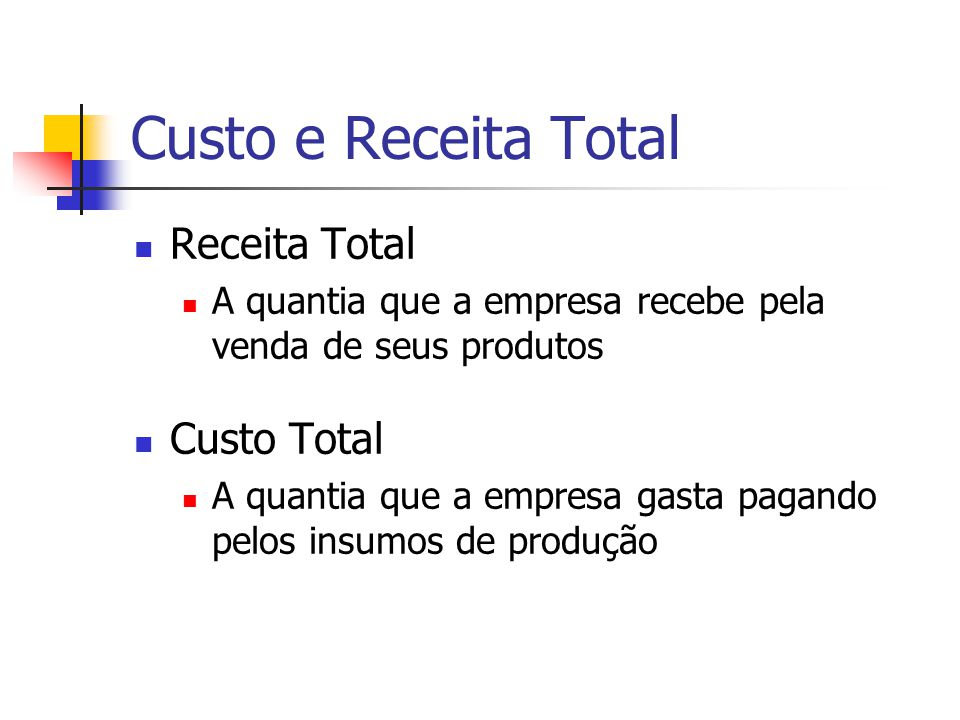 Custo e Receita Total Receita Total Custo Total