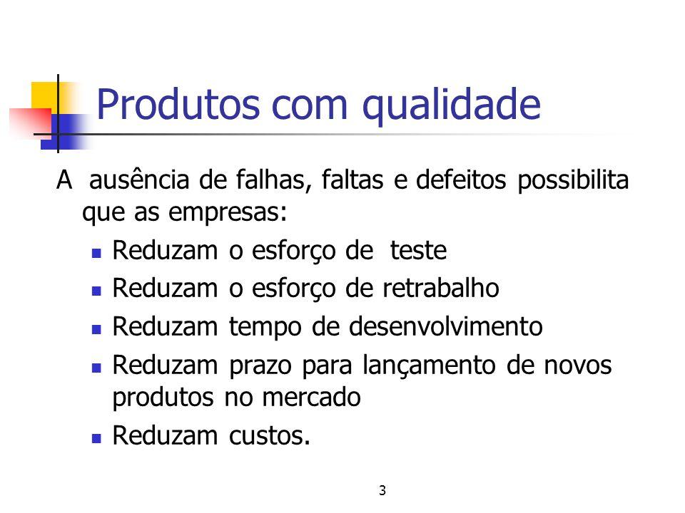 Produtos com qualidade