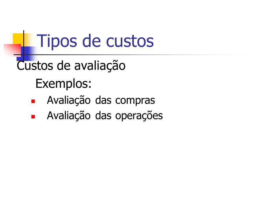 Tipos de custos Custos de avaliação Exemplos: Avaliação das compras