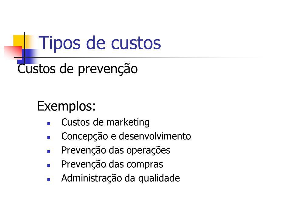Tipos de custos Custos de prevenção Exemplos: Custos de marketing