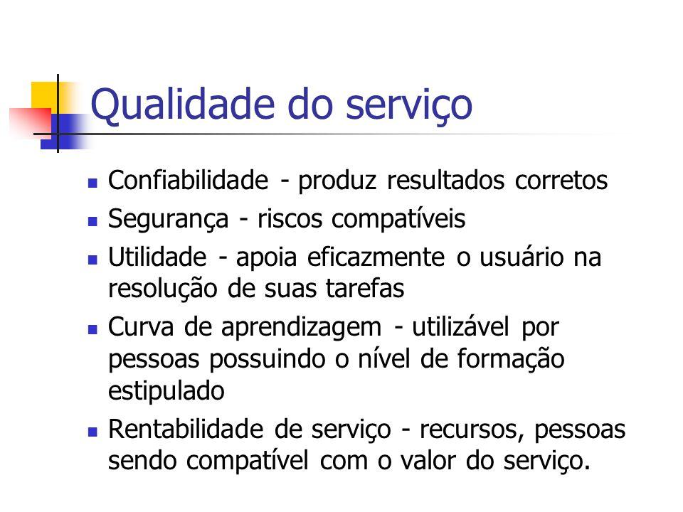 Qualidade do serviço Confiabilidade - produz resultados corretos