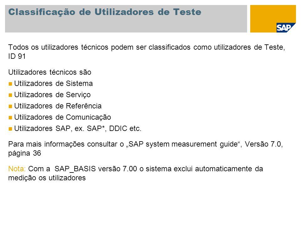 Classificação de Utilizadores de Teste