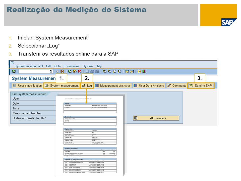 Realização da Medição do Sistema
