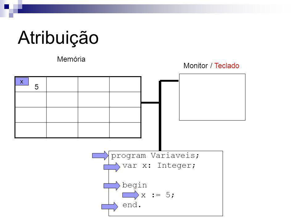 Atribuição program Variaveis; var x: Integer; begin x := 5; end.