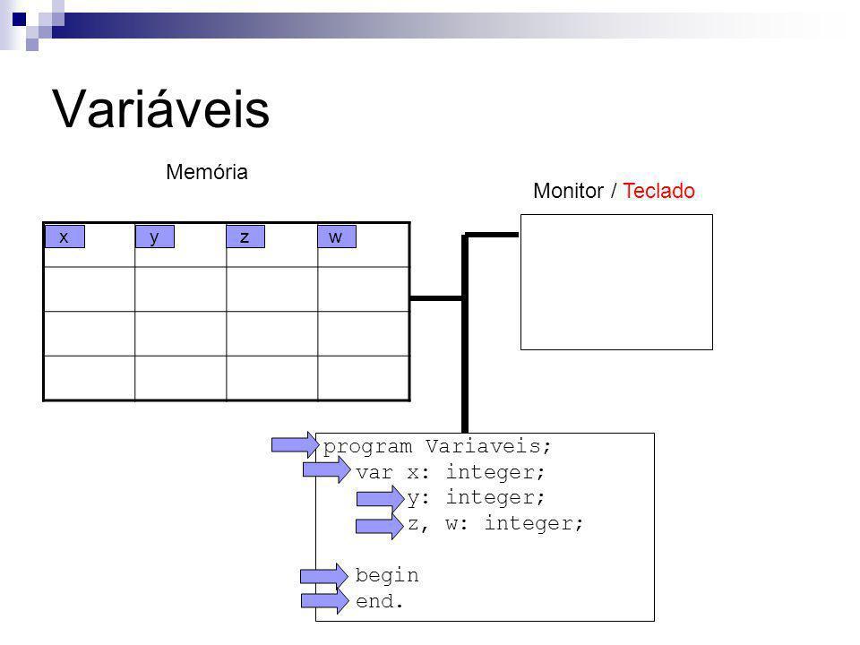 Variáveis Memória Monitor / Teclado program Variaveis; var x: integer;