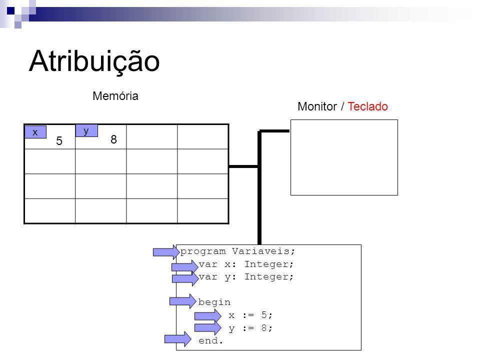 Atribuição Memória Monitor / Teclado 5 8 x y program Variaveis;