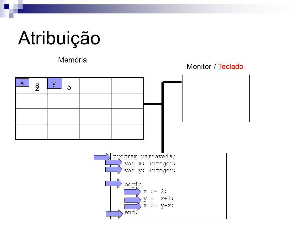 Atribuição Memória Monitor / Teclado 3 2 5 x y program Variaveis;