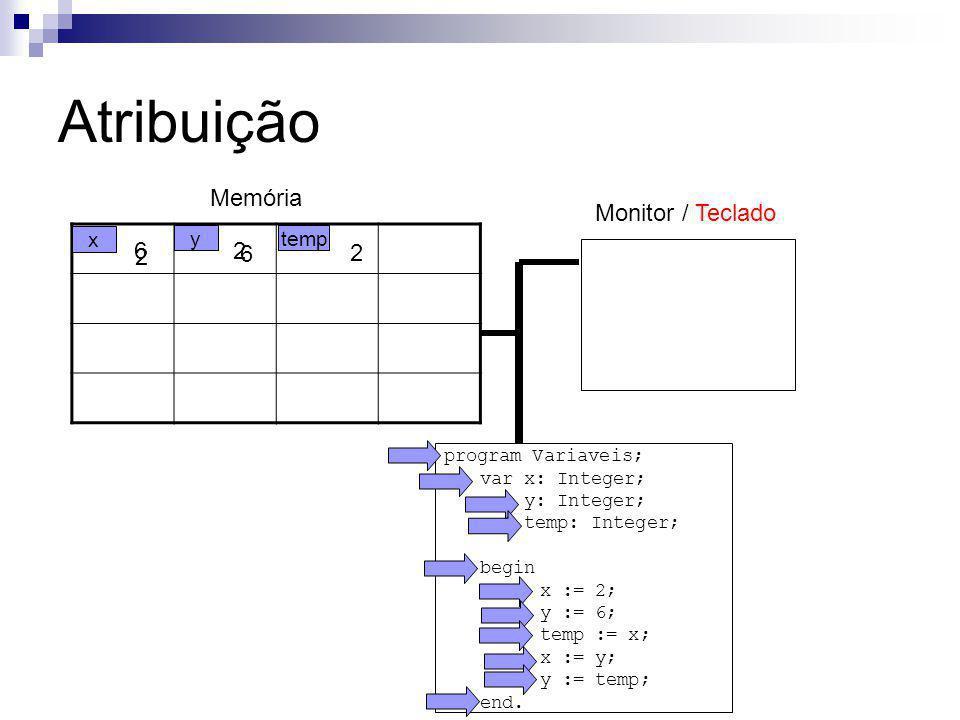 Atribuição Memória Monitor / Teclado 6 2 2 6 2 x y temp