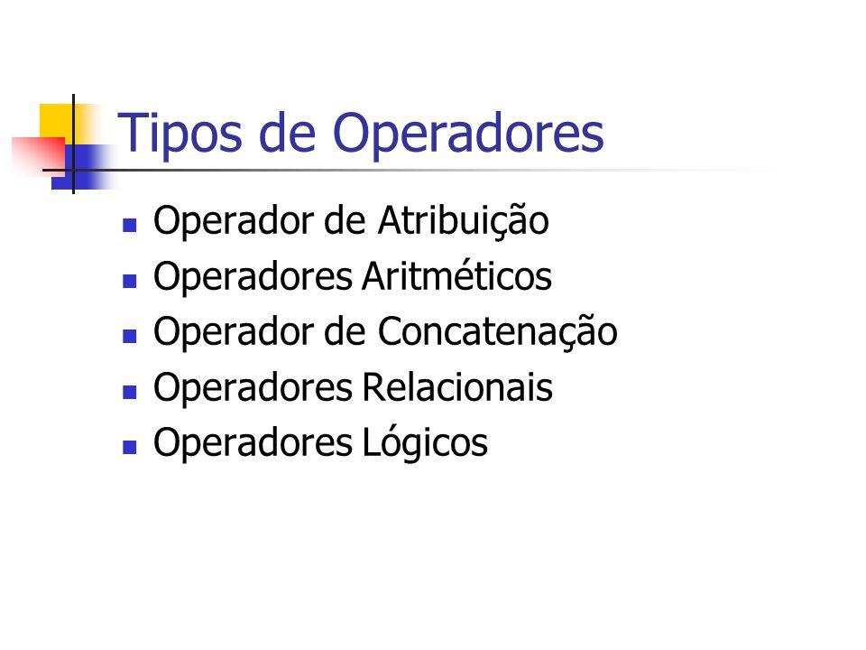 Tipos de Operadores Operador de Atribuição Operadores Aritméticos