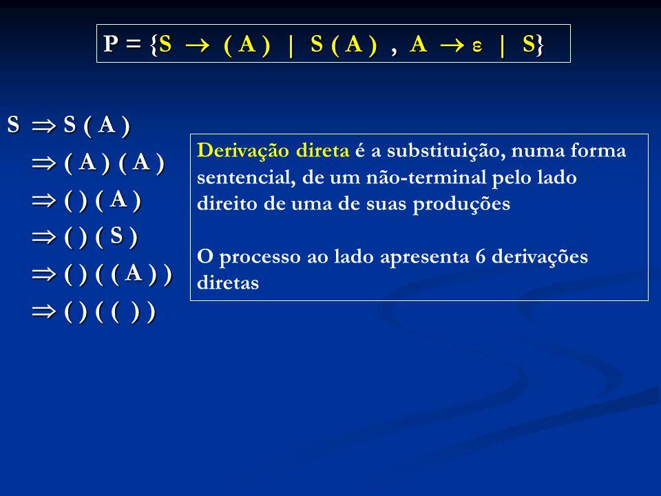 P = {S  ( A ) | S ( A ) , A  ε | S} S  S ( A )  ( A ) ( A )