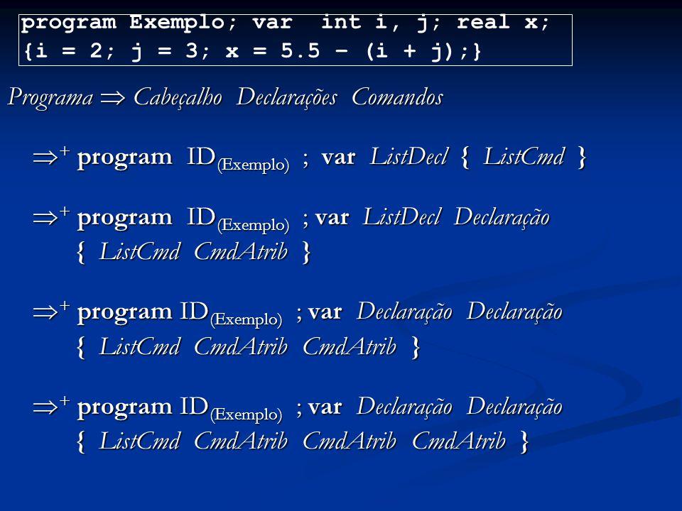 Programa  Cabeçalho Declarações Comandos