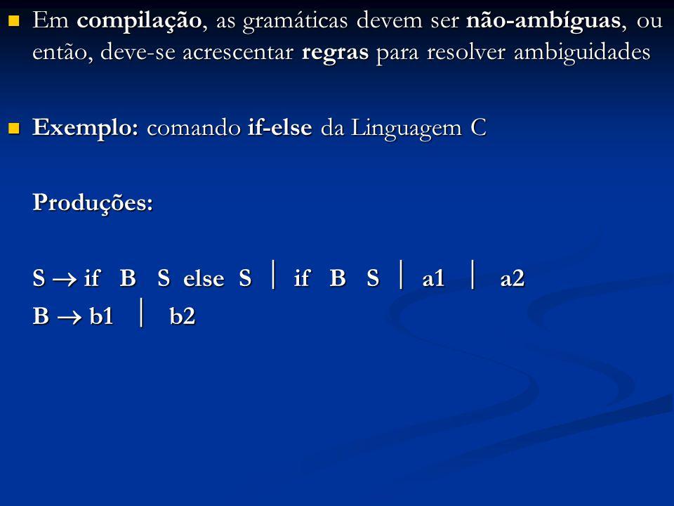 Em compilação, as gramáticas devem ser não-ambíguas, ou então, deve-se acrescentar regras para resolver ambiguidades