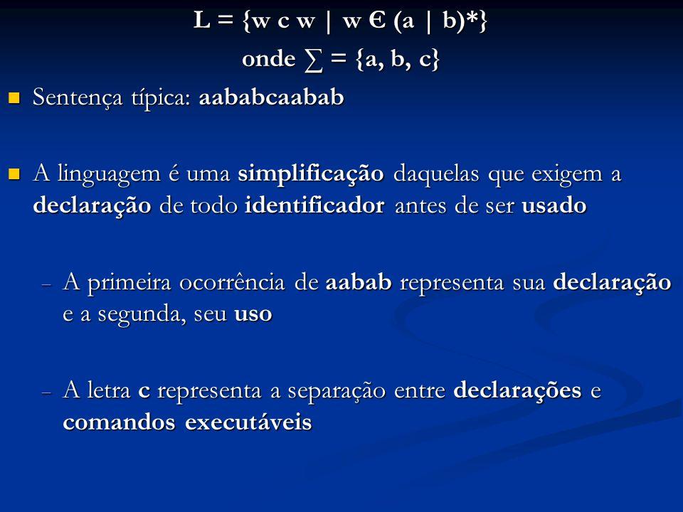 L = {w c w | w Є (a | b)*} onde ∑ = {a, b, c} Sentença típica: aababcaabab.