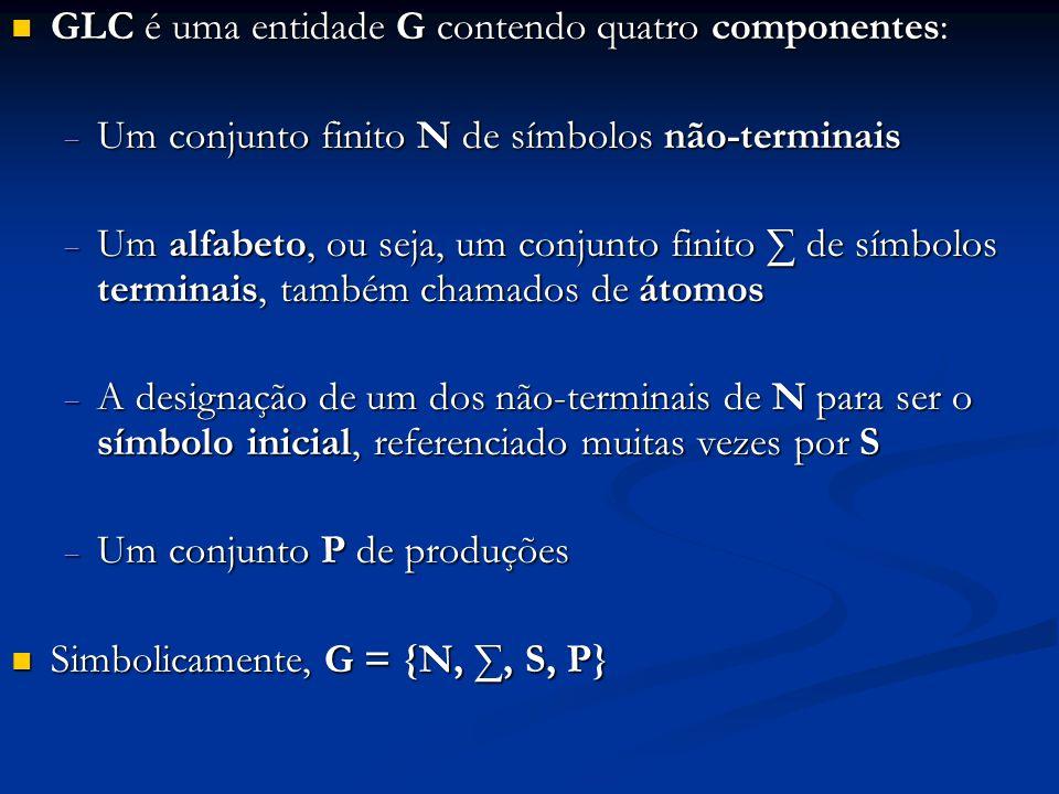 GLC é uma entidade G contendo quatro componentes: