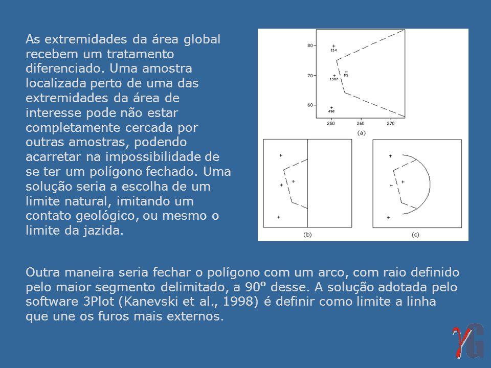 As extremidades da área global recebem um tratamento diferenciado