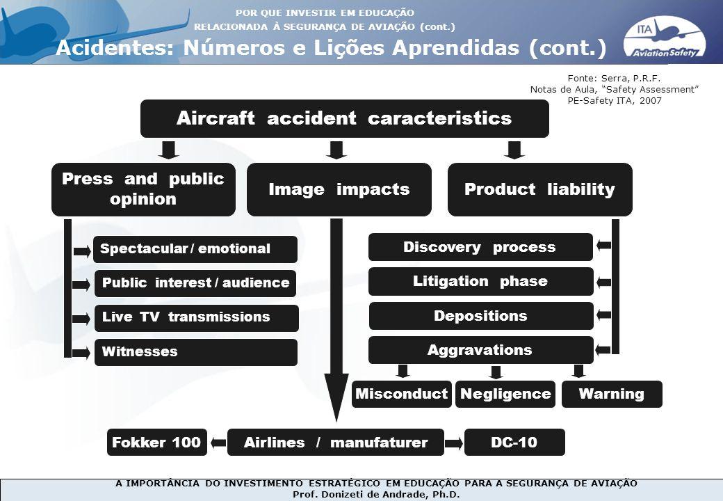Acidentes: Números e Lições Aprendidas (cont.)